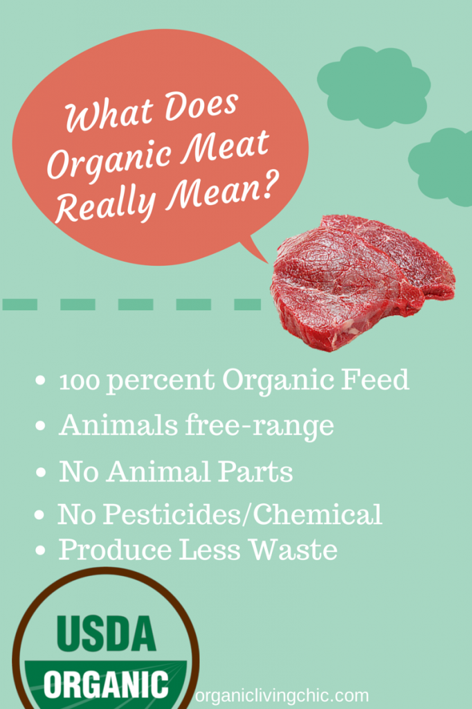 what does organic meat really mean, what is organic meat, organic meat, organic facts, facts about organic, organic meat vs non-organic meat, organic meat delivery, how to identify organic meat, organic meats