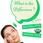 Correct your Belief: Organic and Natural are Two Different Entities! Find Out Why!