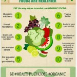 10 Reasons Why Organic Foods are Way Healthier than Conventional Produce