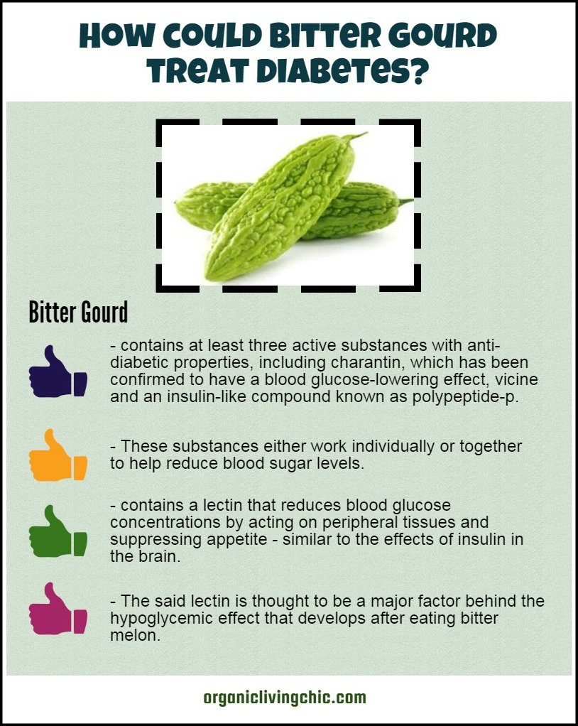 Bitter Gourd Treats Diabetes, Bitter Gourd, Bitter Melon, Ampalaya, Organic, Diabetes, Benefits, Remedy, Benefits of Bitter Gourd, Bitter Gourd Health Benefits, Bitter Gourd Benefits, Diabetes Treatment